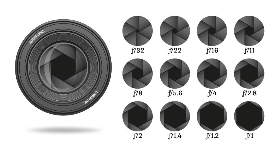 カメラマン顔負けの写真を撮りたいなら押さえておくべき「F値」